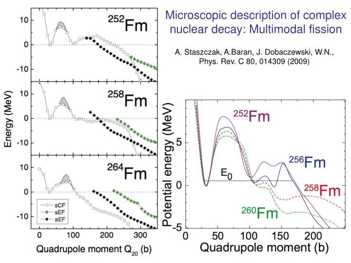 Microscopic description of complex nuclear decay: Multimodal fission