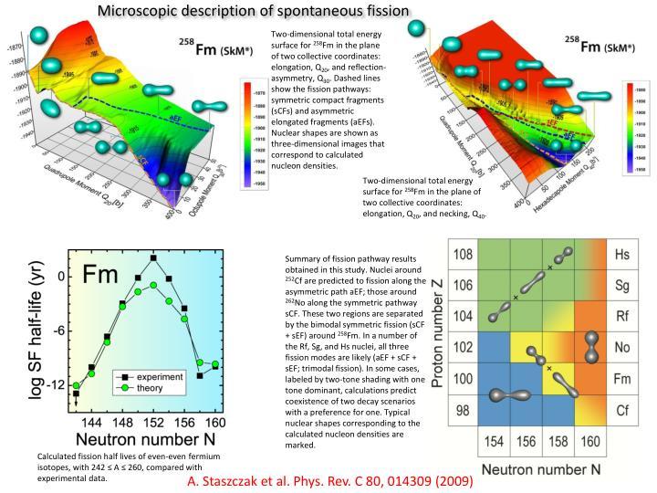 Microscopic description of spontaneous fission