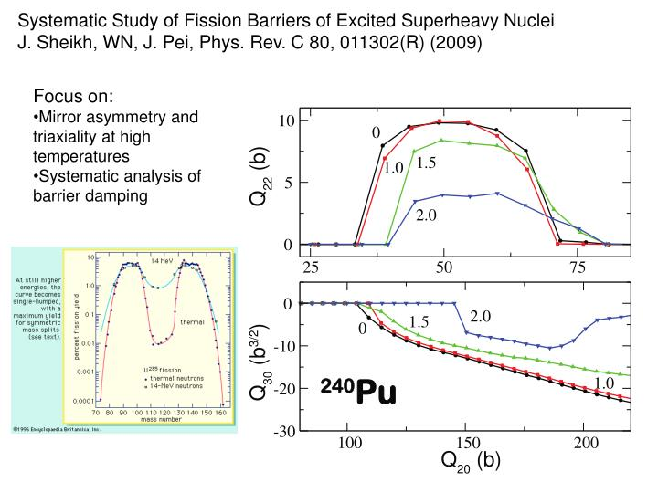 Systematic Study of Fission Barriers of Excited