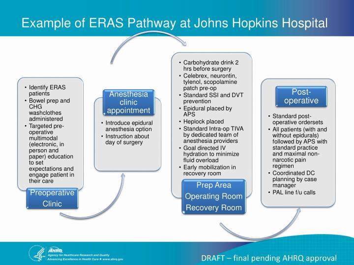 Example of ERAS Pathway at Johns Hopkins Hospital