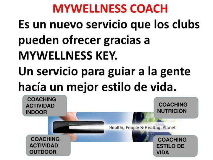 MYWELLNESS COACH