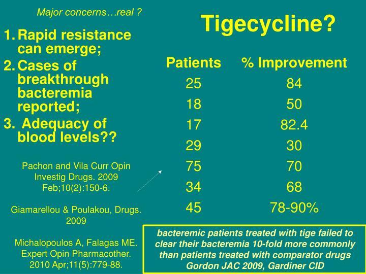 Tigecycline?