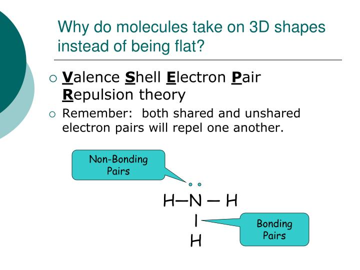 Why do molecules take on 3D shapes instead of being flat?