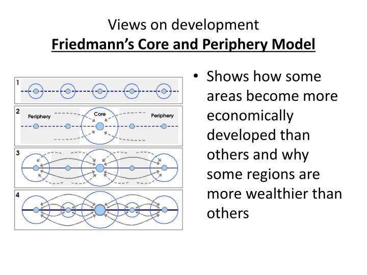 Views on development