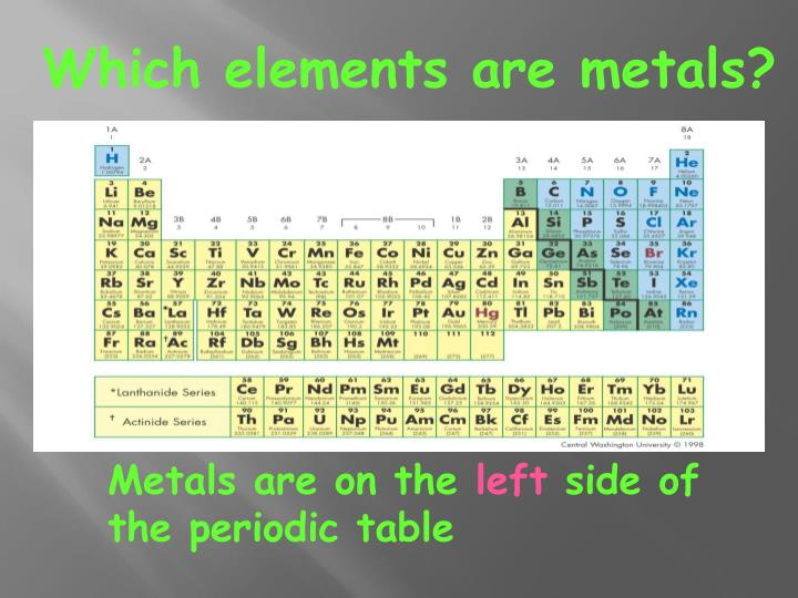Which elements are metals
