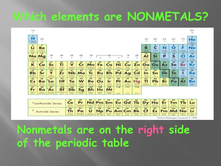 Which elements are NONMETALS?