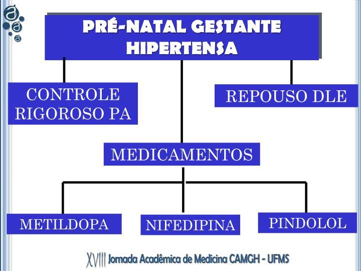 PRÉ-NATAL GESTANTE HIPERTENSA