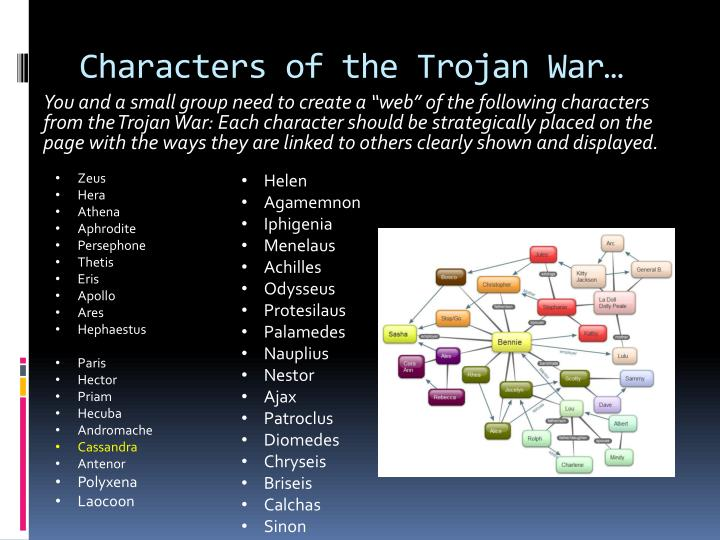 an analysis of the character of paris in the trojan war About the iliad character list summary and analysis book i book ii book iii book iv book v book vi book vii book viii book ix book x book xi books xii.