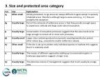 3 size and protected area category