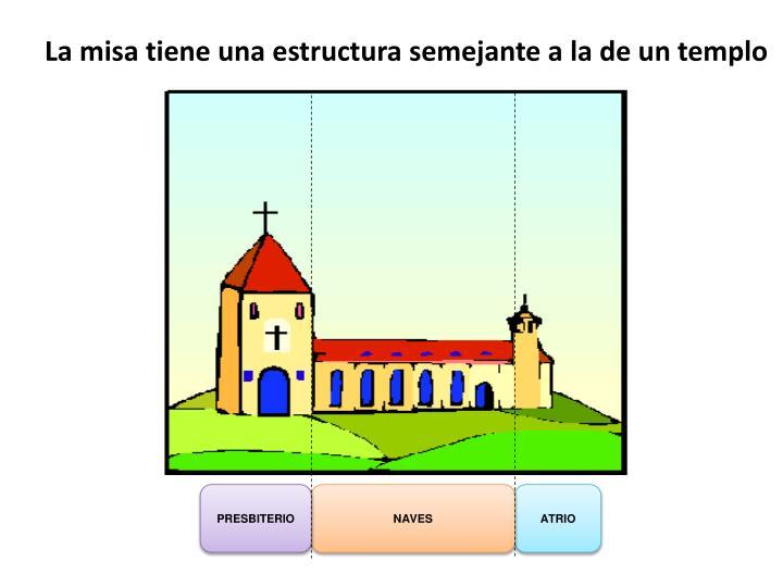 Matrimonio Catolico Fuera Del Templo : Ppt partes del templo catÓlico powerpoint presentation