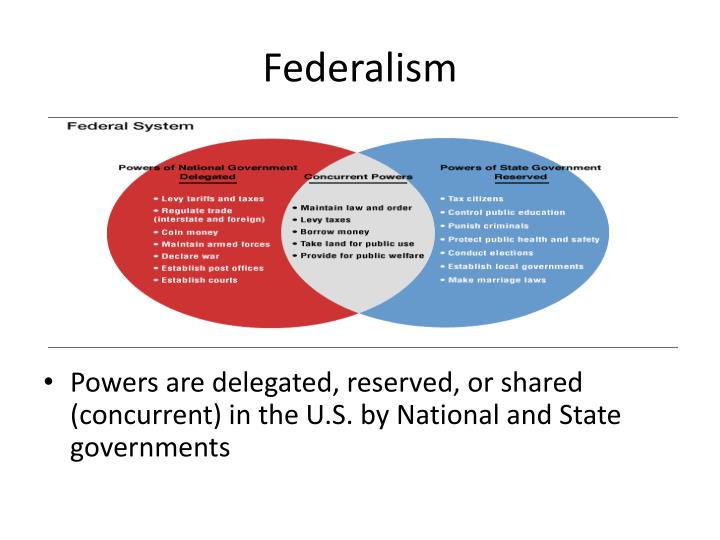 federalism review Federalism is a system of government in which power is divided between a national (federal) government and various state governments in the united states, the us constitution gives certain powers to the federal government, other powers to the state governments, and yet other powers to both.
