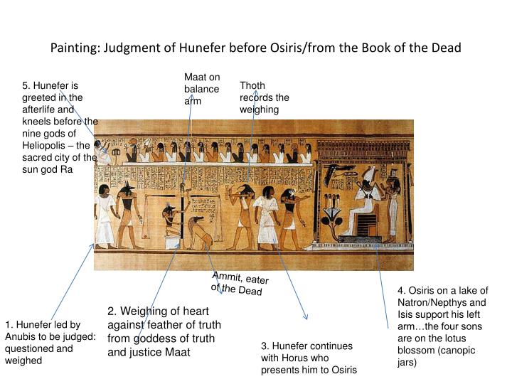 PPT - Painting: Judgment of Hunefer before Osiris/from the ...  Judgement Before Osiris