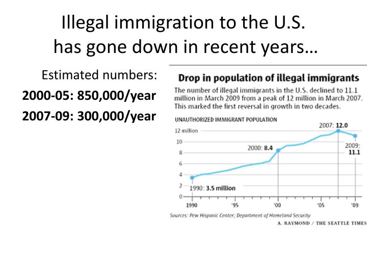 illegal immigration to the u s has gone down in recent years n.