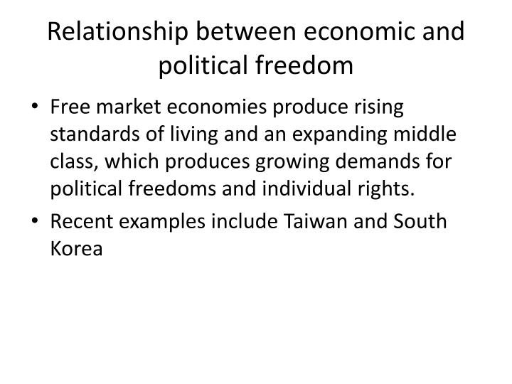 Relationship between economic and political freedom