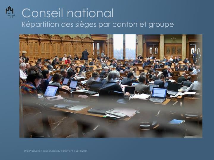 Conseil national r partition des si ges par canton et groupe