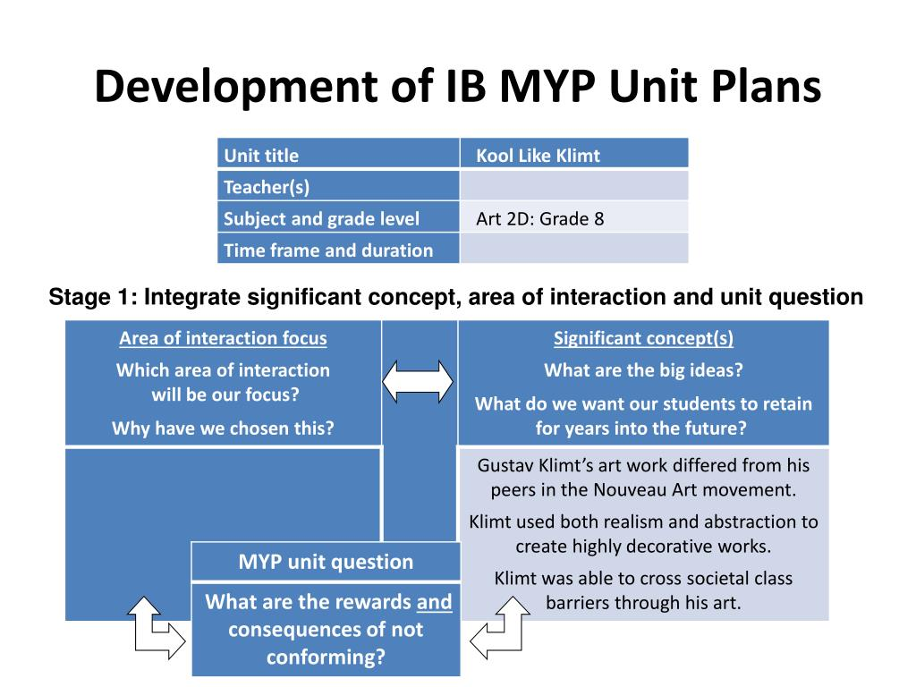 PPT - IB MYP Implementation Report Board of Education Meeting