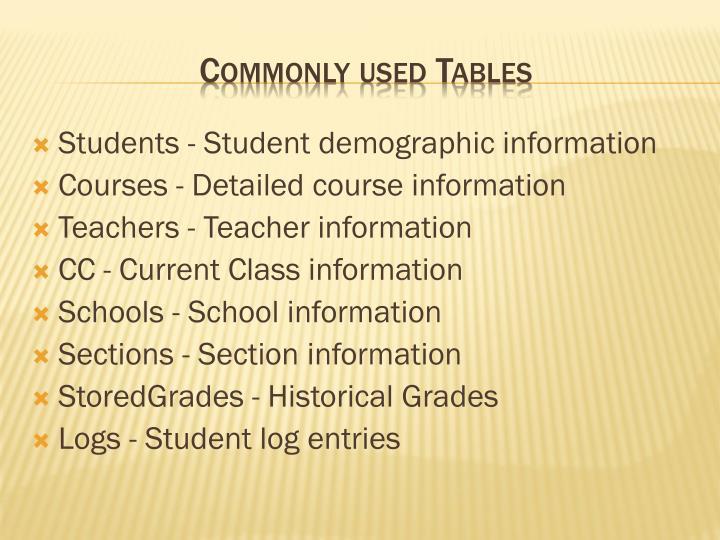 Students - Student demographic information