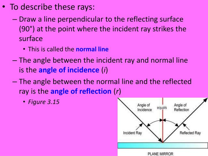 To describe these rays:
