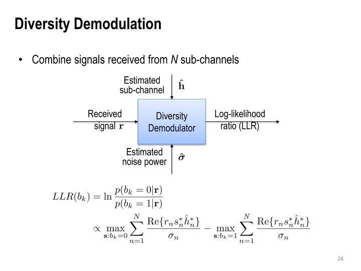 Diversity Demodulation