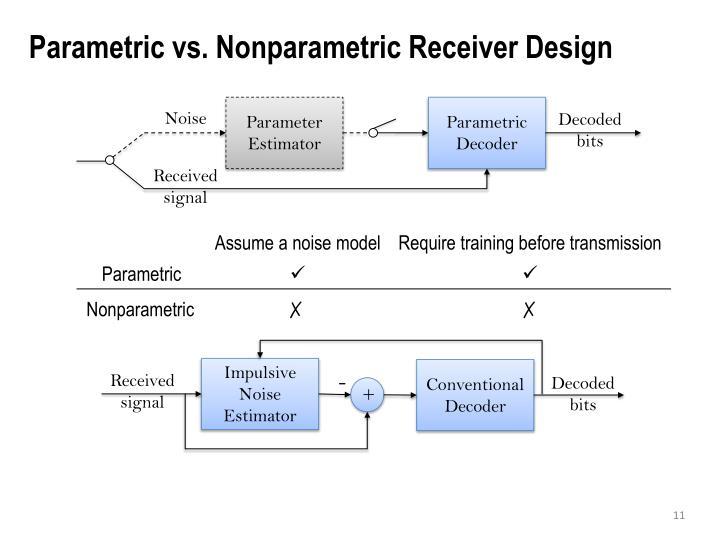 Parametric vs. Nonparametric Receiver Design