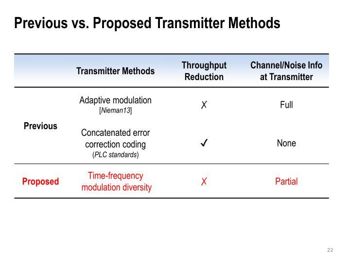 Previous vs. Proposed Transmitter Methods