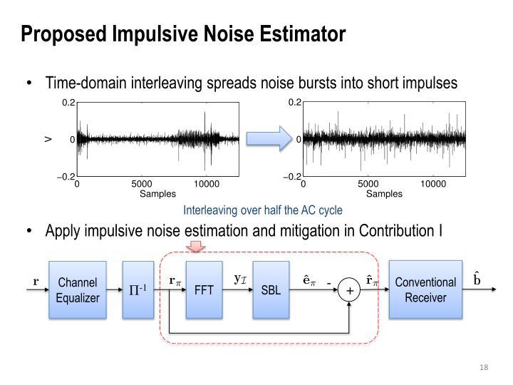 Proposed Impulsive Noise Estimator