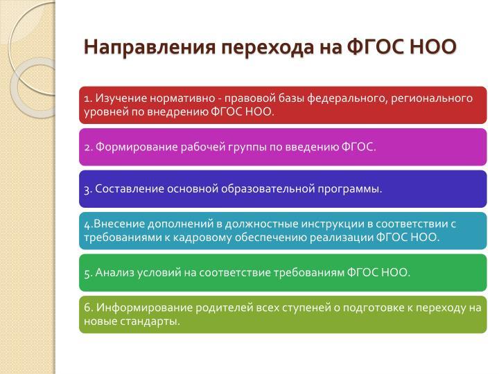 Направления перехода на ФГОС НОО