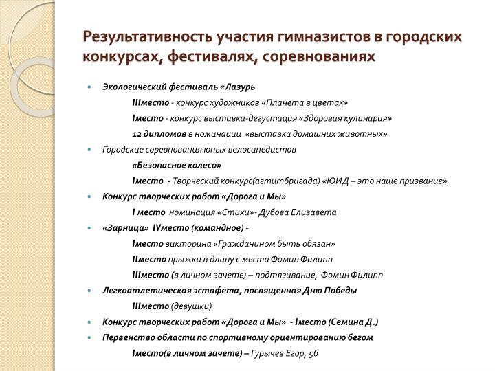 Результативность участия гимназистов в городских конкурсах, фестивалях, соревнованиях