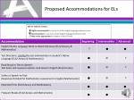 proposed accommodations for els