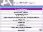 proposed embedded supports1