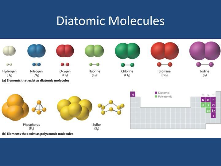atoms molecules and elements essay Atoms of a single element that have different numbers of neutrons from one another are called isotopes a single particle of any element listed in the periodic table is an atom the number of protons determines an atom's order in the periodic table, name, symbol, and chemical identity.