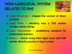 how law legal system relates to shs
