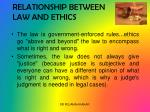 relationship between law and ethics
