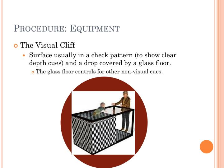 Procedure: Equipment