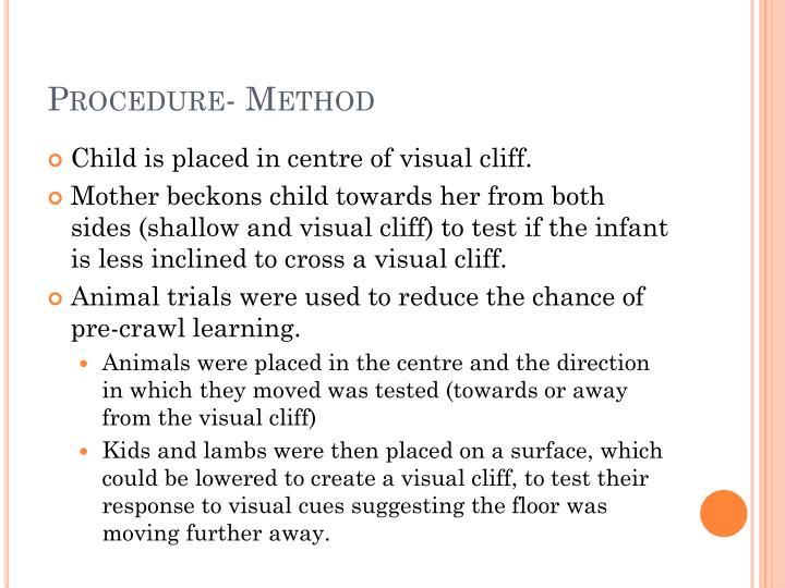 Procedure- Method