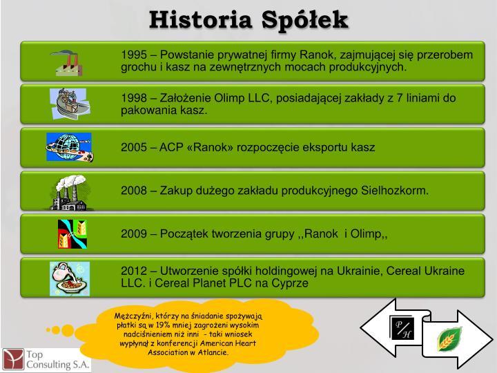 Historia Spółek