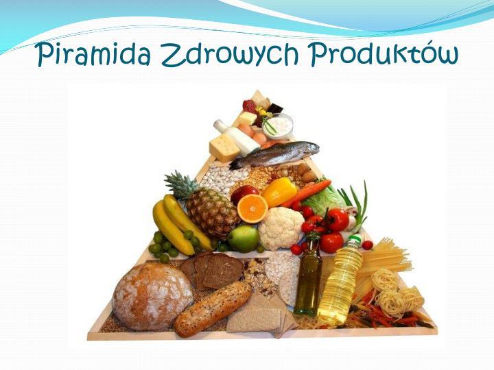 Piramida Zdrowych Produktów