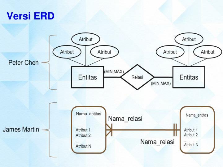 Ppt Renni Angreni M Kom Powerpoint Presentation Id 1998870