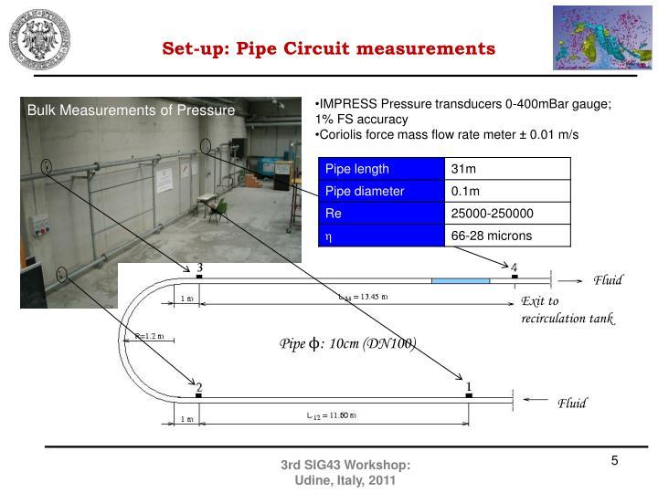 Set-up: Pipe Circuit