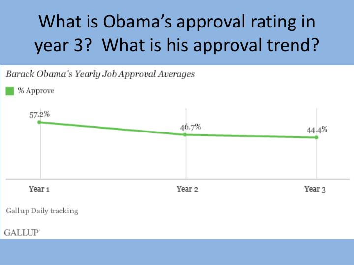 What is Obama's approval rating in year 3?  What is his approval trend?