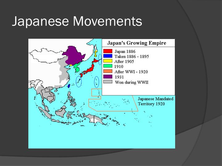 Japanese Movements