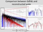 comparison between gdfidl and reconstructed wake