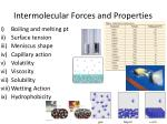 intermolecular forces and properties
