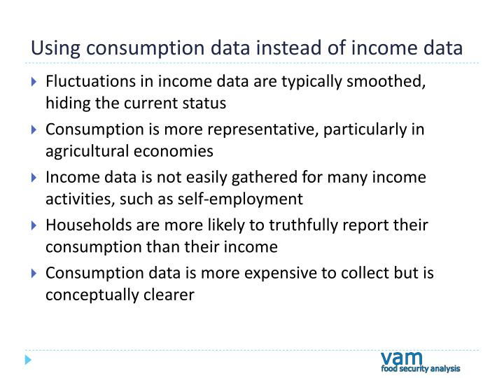 Using consumption data instead of income data