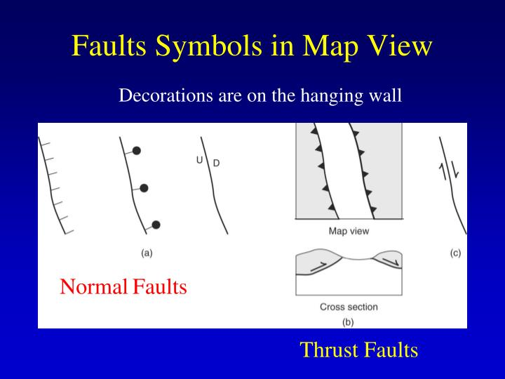 Ppt Faults And Faulting Powerpoint Presentation Id 2000276
