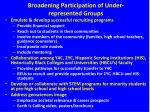 broadening participation of under represented groups