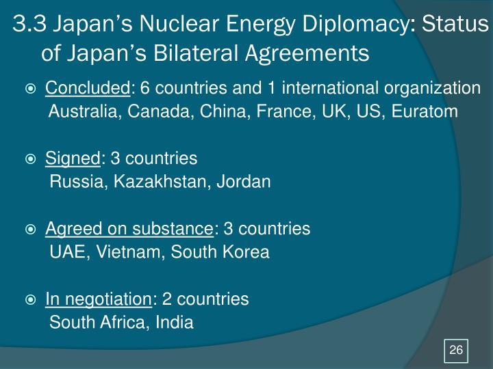 3.3 Japan's Nuclear Energy Diplomacy: Status of Japan's Bilateral Agreements