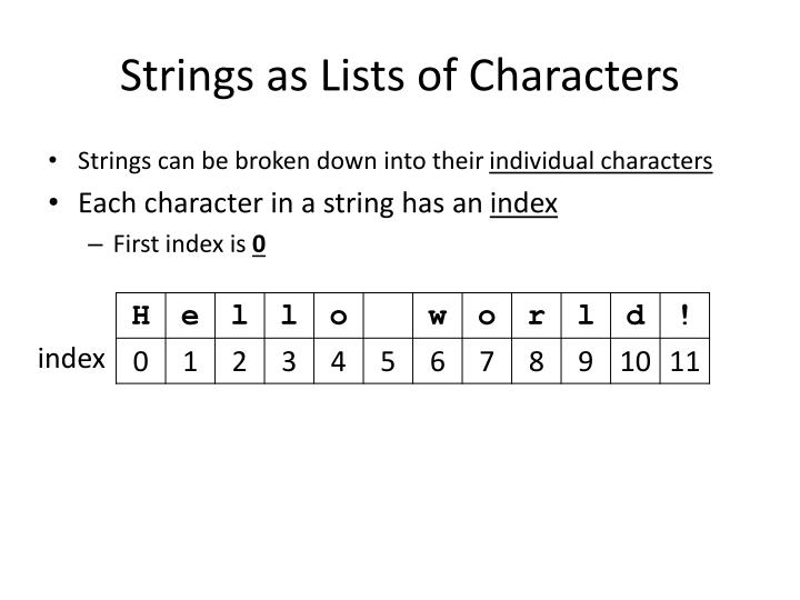 Strings as Lists of Characters