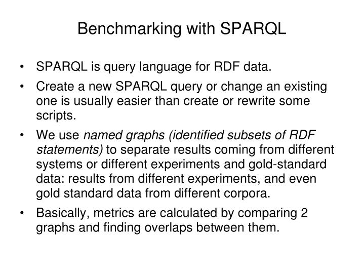 Benchmarking with SPARQL