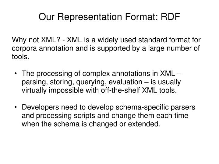 Our Representation Format